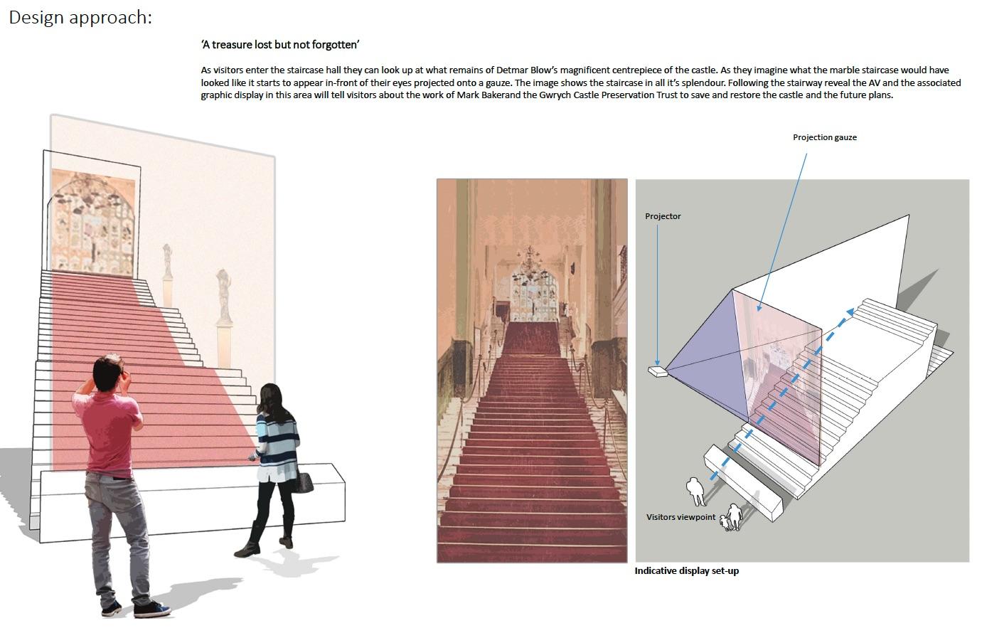 Design_Approach3